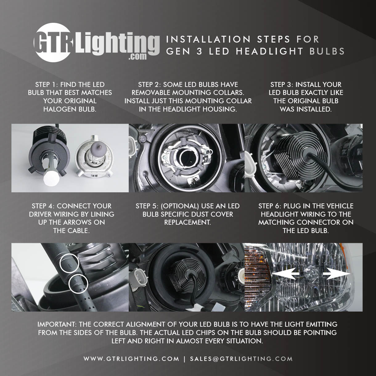 Install instructions for the GTR Lighting GEN 3 Ultra Series LED Headlight Bulbs